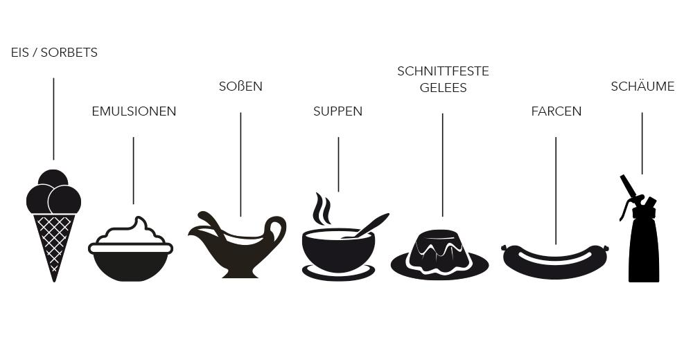 Herba Cuisine Basic Textur
